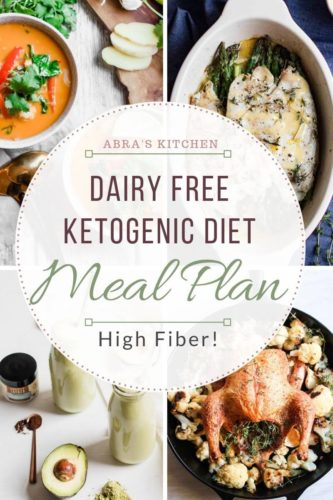 The Ketogenic diet is a high fat, moderate protein, low carbohydrate dietary protocol. This healthy 7- day Keto meal plan is dairy-free and high in fiber (lots of veggies) and full of delicious supportive recipes. Including a downloadable pdf with grocery list, nutritional analysis, and recipes.