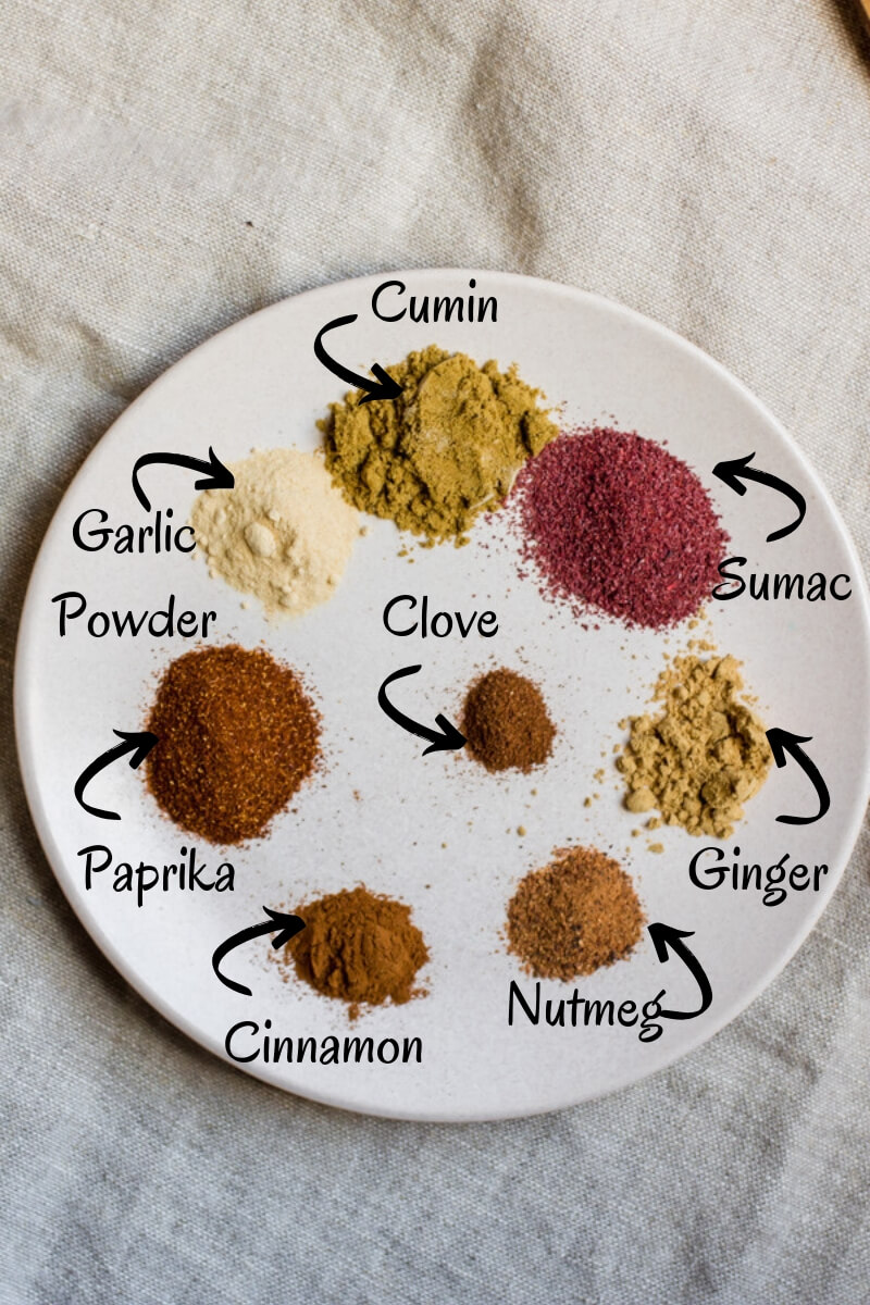 DIY homemade shawarma spice blend, quick and easy recipe.
